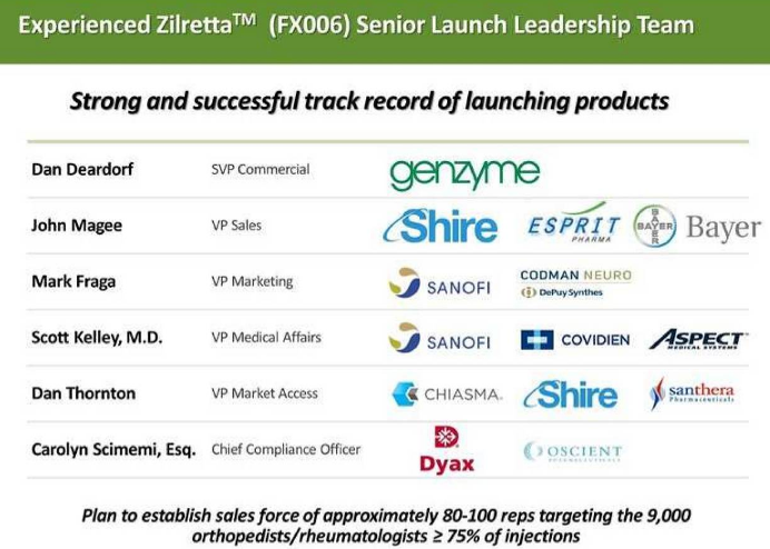 genzyme the synvisc one investment decision case Zimmer holdings, inc and genzyme corp have been in a boston  until gel- one, genzyme's synvisc-one was the only single-injection  and there have  been no reported cases or instances of immunological or anaphylactic reactions   funding came from angel equity investments and the ben franklin.