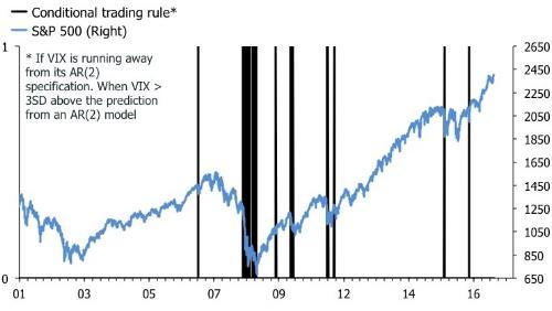 S&P 500 2.jpg