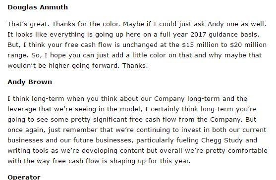 Chegg: Broaching The One Billion Dollar Level - Chegg, Inc. (NYSE ...