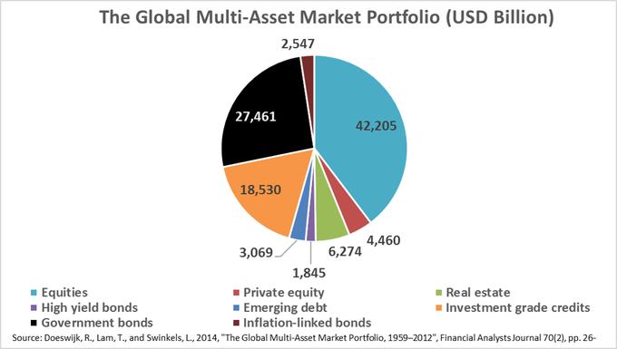 Bitcoin As An Asset Class