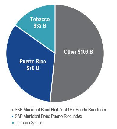 The Burning Truth About Tobacco Bonds | Seeking Alpha