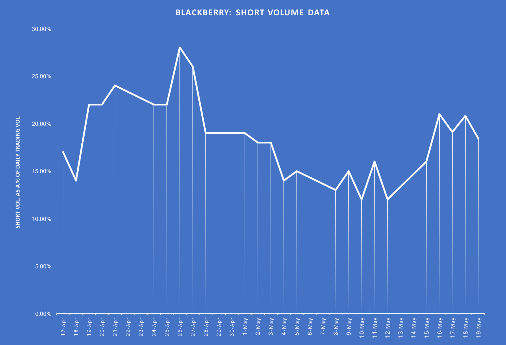 Is BlackBerry Ltd. Poised for a Continued Rally?