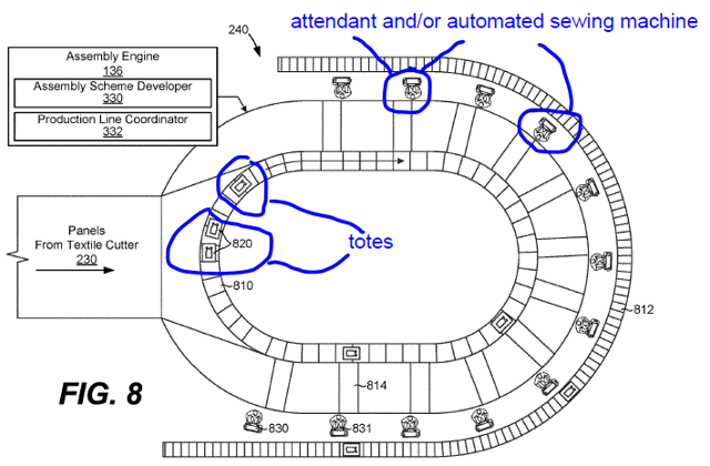 Amazon on-demand manufacturing patent (final sewing)