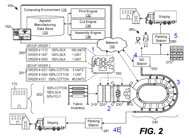 Amazon on-demand manufacturing patent (complete picture)