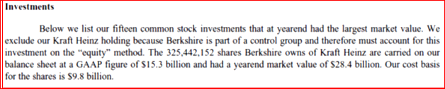 BRKA Investments Prelude