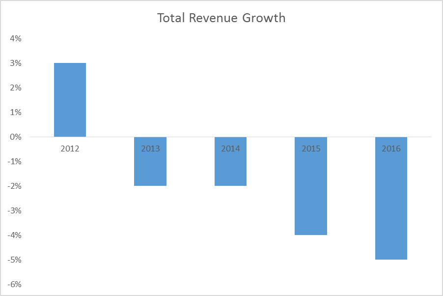Coca-Cola Enterprises, Inc. (NYSE:CCE) Under Analyst Spotlight