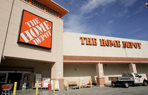 The Home Depot, Inc. Posted losses of -0.25% in the Last Trade