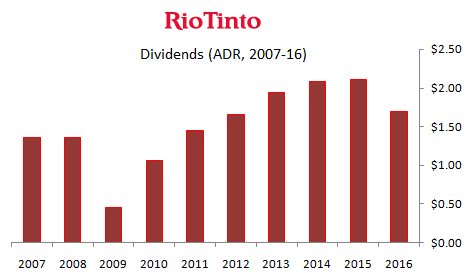 Rio Tinto plc (RIO) Receives Overweight Rating from JPMorgan Chase & Co