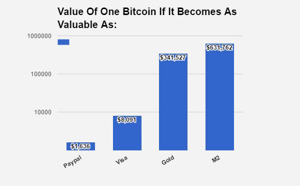 bigest bitcoin exchange Cote-dIvoire