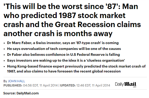 How Concerning Are Predictions Of A Stock Market Crash? | Seeking Alpha