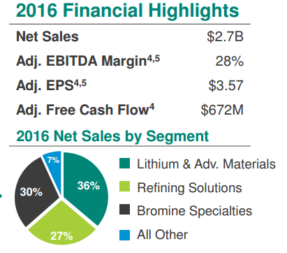 Tesla Vs. Lithium Miners As A Long-Term EV Investment Strategy