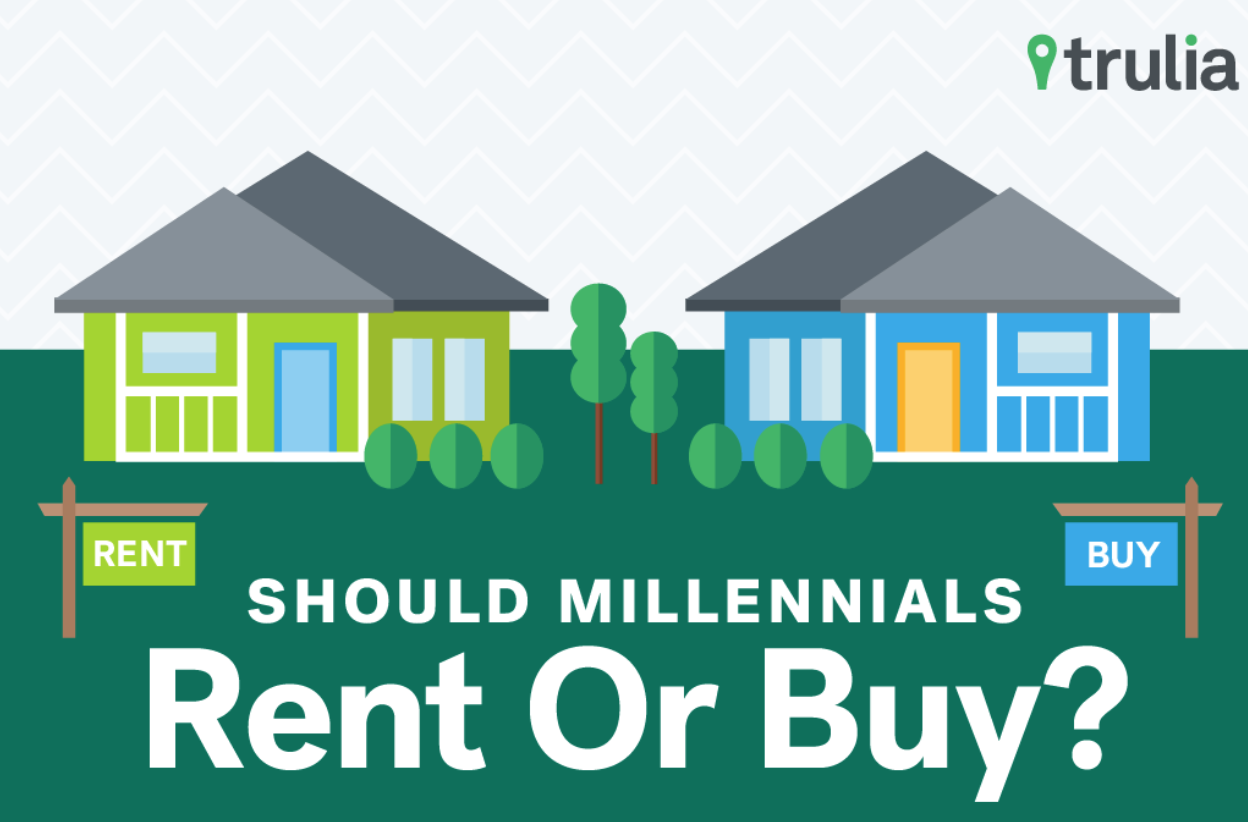 buying versus renting home essay Buying a home costs less than renting over time buying is the cheaper alternative over the long term while your mortgage payment may initially be more than you'd pay in rent, you'll spend less over the life of the loan if you buy.