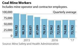 coal mine workers.JPG