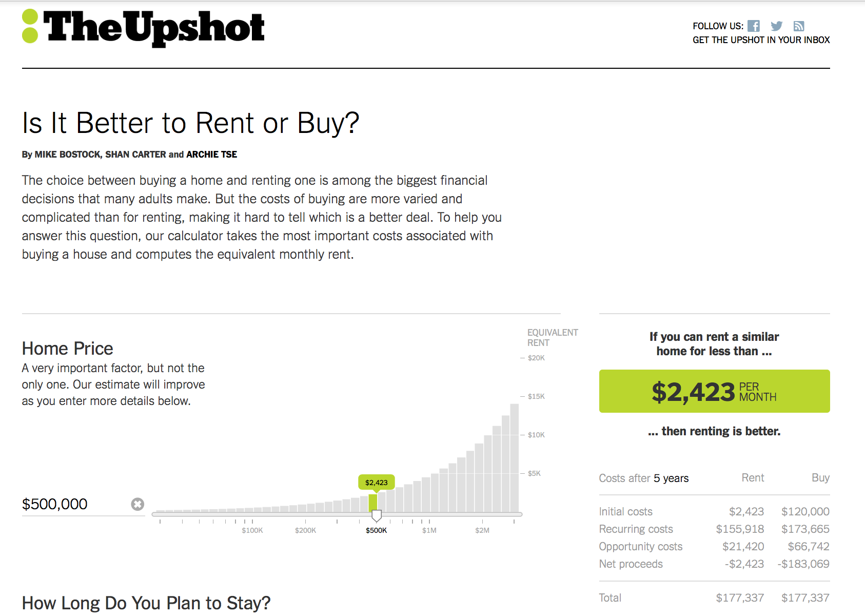 Buy Or Rent? For Millennials, There's A Third (And Better) Option