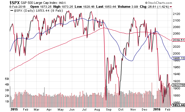 spx-two-corrections