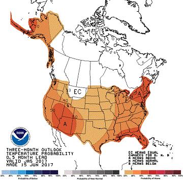 Figure 2 - NOAA Summer Temperature Forecast