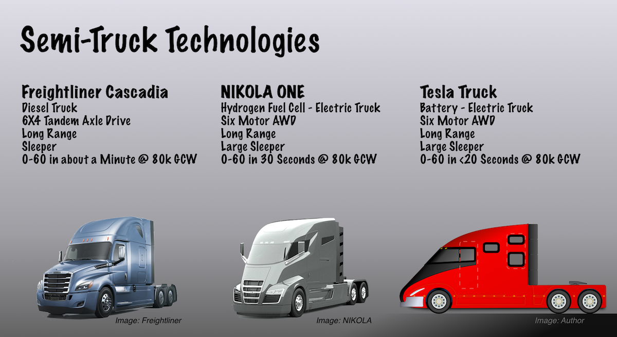 Freightliner Truck Drivetrain Diagram Residential Electrical Symbols