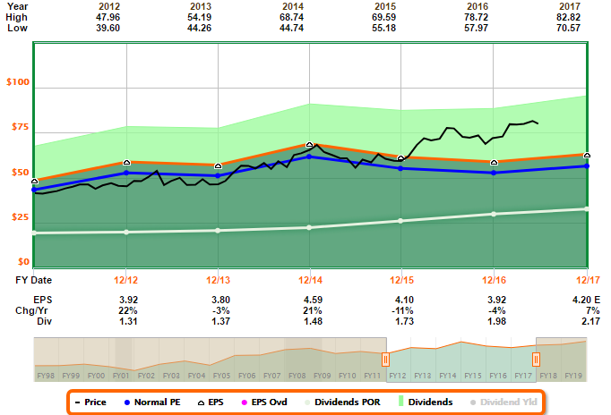 Featured Stock Overview: Kite Pharma, Inc. (KITE)