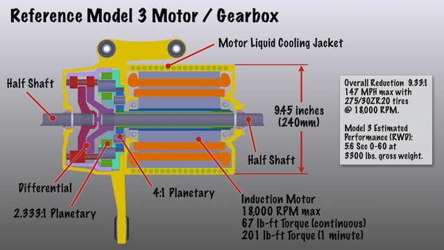 Reference Model 3 motor and planetary reduction gear design