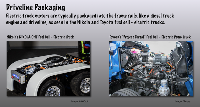 drivetrain packaging in fuel cell electric trucks