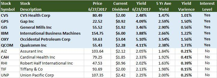 The Perfect Portfolio What We Are Buying Now Part 1 Seeking Alpha