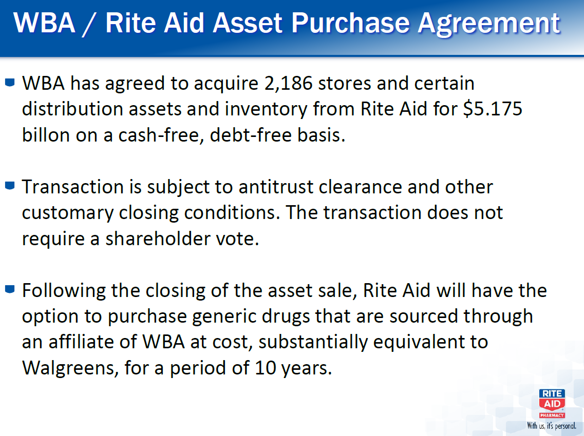 Will The Rite Aid/Walgreens Saga Ever End? Time To Buy In ...