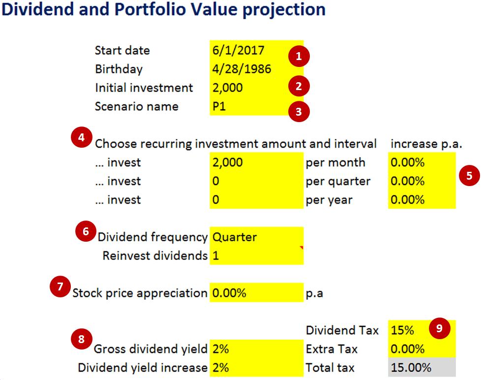 Dividend reinvestment plan formula markets trading platform