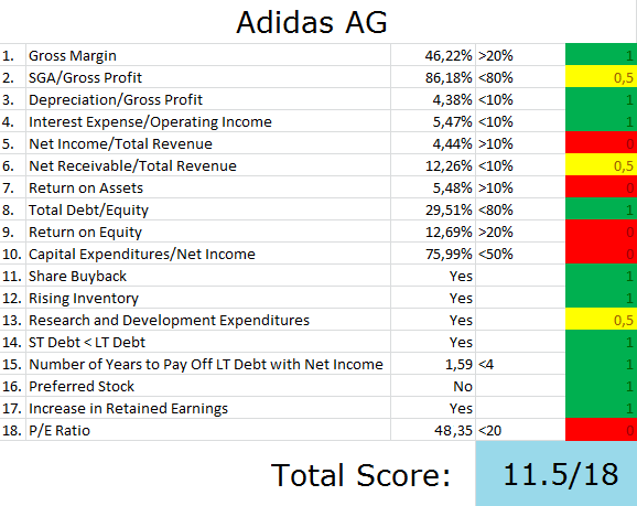 strategic analysis of adidas ag Study on sports apparel market examines the share, trends and growth  615 swot analysis and strategic conclusion of adidas ag  fig 10 swot analysis of .