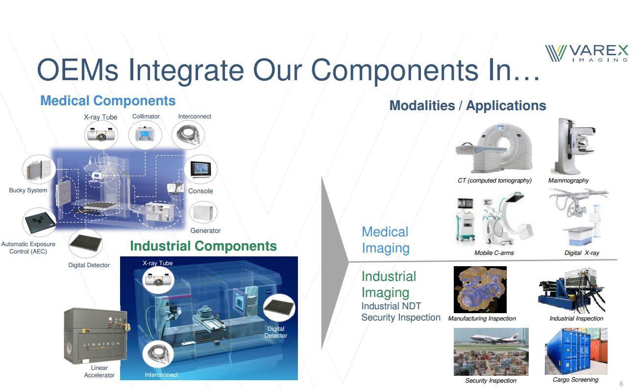 for each target market general imaging corporation