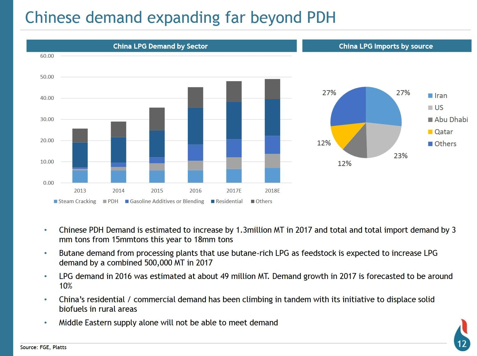 Major turnaround in lpg shipping by 2018 seeking alpha the bars from the latest dorian lpg presentation indicate the end use of the lpg imports the bottom three colors steam cracking phd propane geenschuldenfo Images
