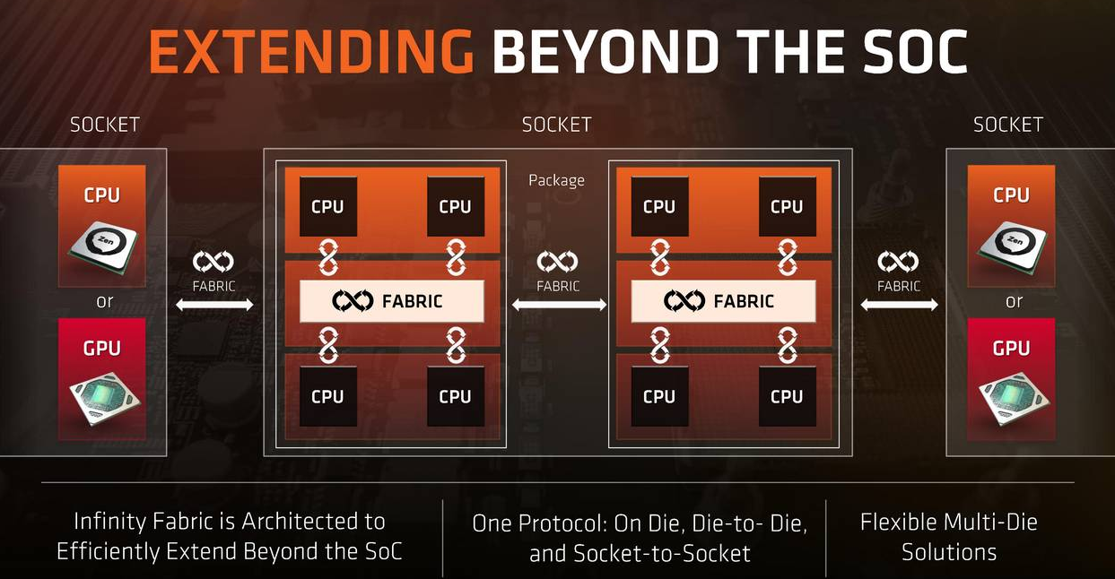 Amd S Threadripper Will Crush Intel S Latest Offering Nasdaq Amd Seeking Alpha