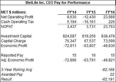 MET Pay