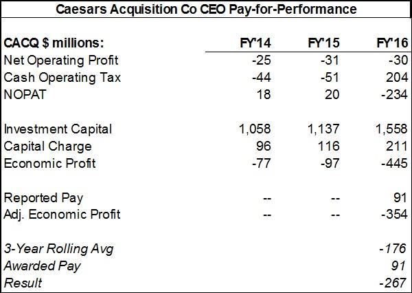 CACQ Pay