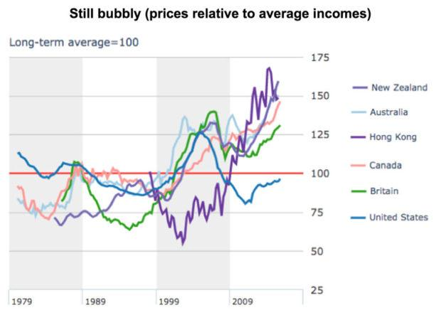 These Housing Bubbles Are Bigger Than 2006 Seeking Alpha
