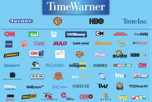 an introduction to the development of time warner corporation Entertainment industry analysis news corp, time warner companies in the entertainment industry have to invest more money into research and development to.
