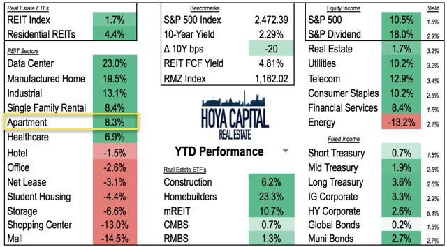 Hoya Capital