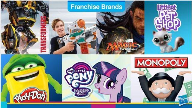 Hasbro Brands