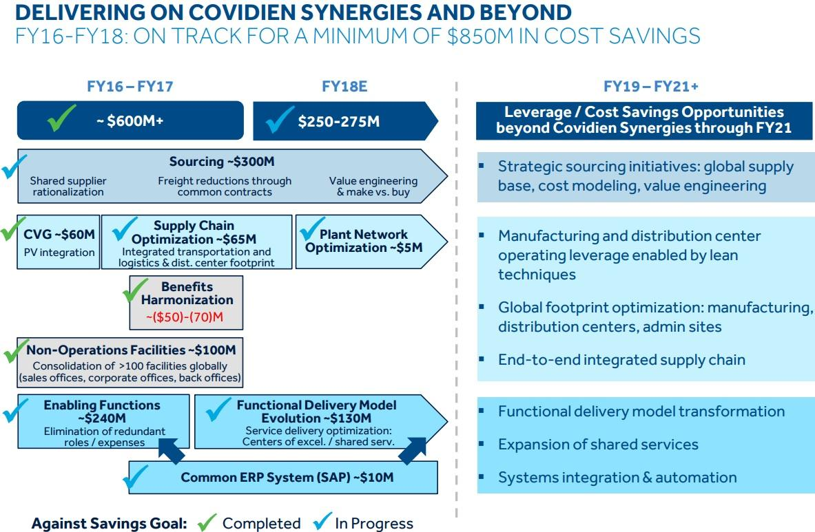 medtronic a dividend aristocrat with double digit payout growth