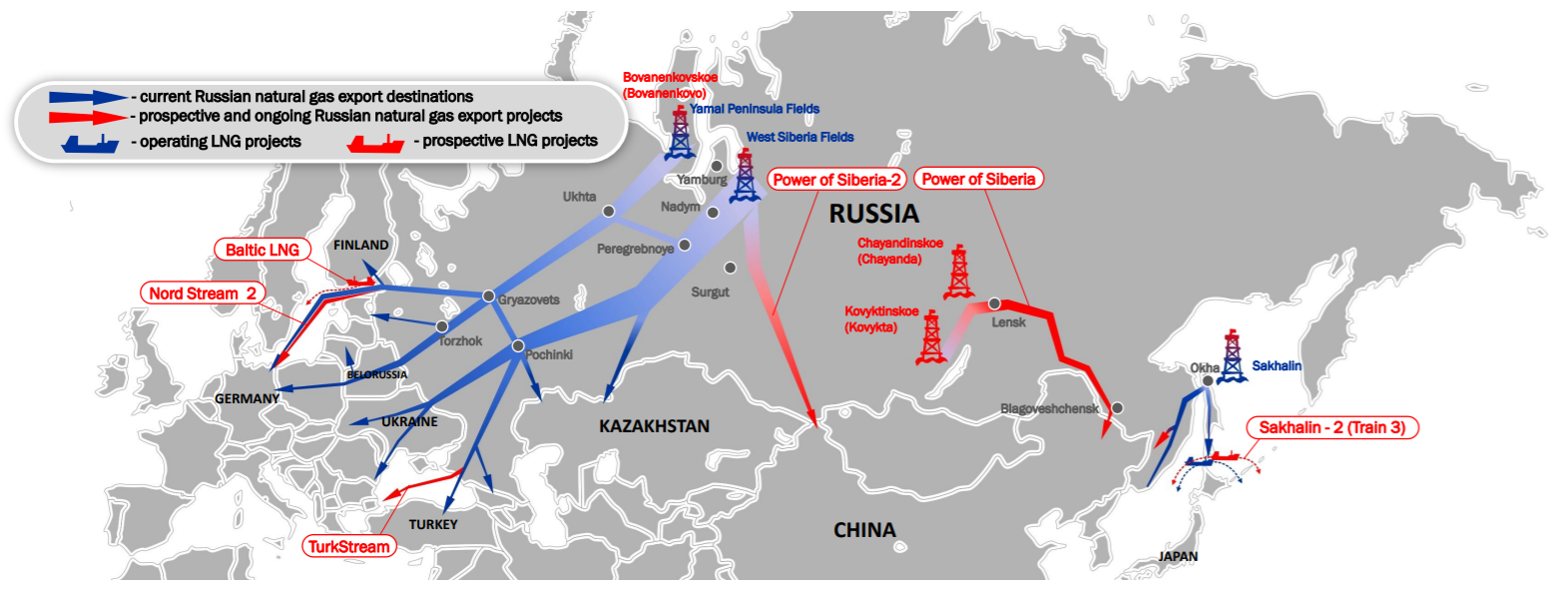 How to buy Gazprom shares 3
