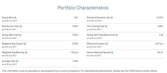 portfolio-data