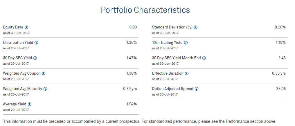 A Comparison Of Ultra Short Duration Bond Etfs Seeking Alpha