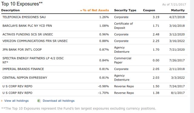 mint-holdings
