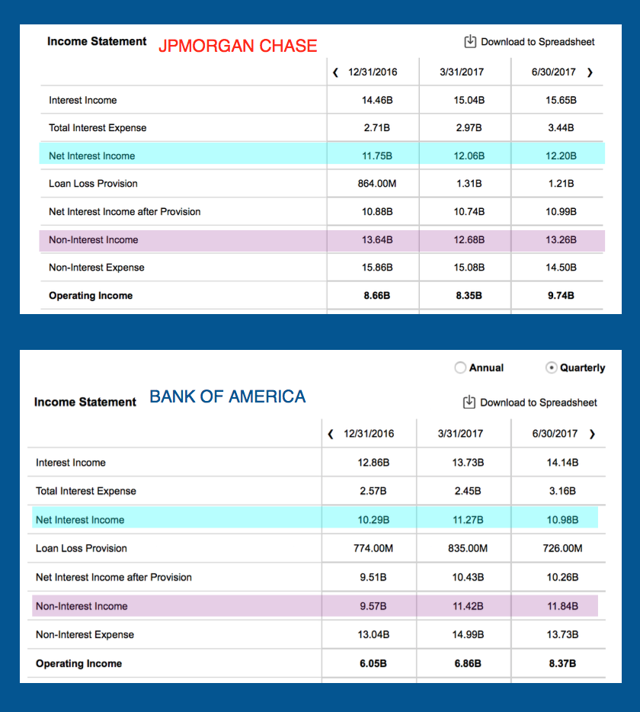 bank of america interest income tax statement