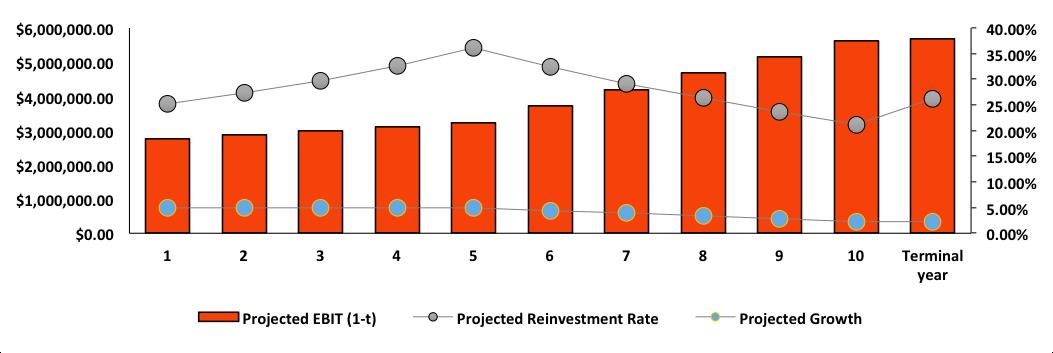 costco wholesale corp financial statement analysis a pdf