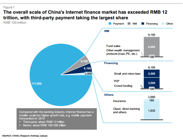 Alibaba Affiliate Ant Financial: World's Largest Fintech Poised For