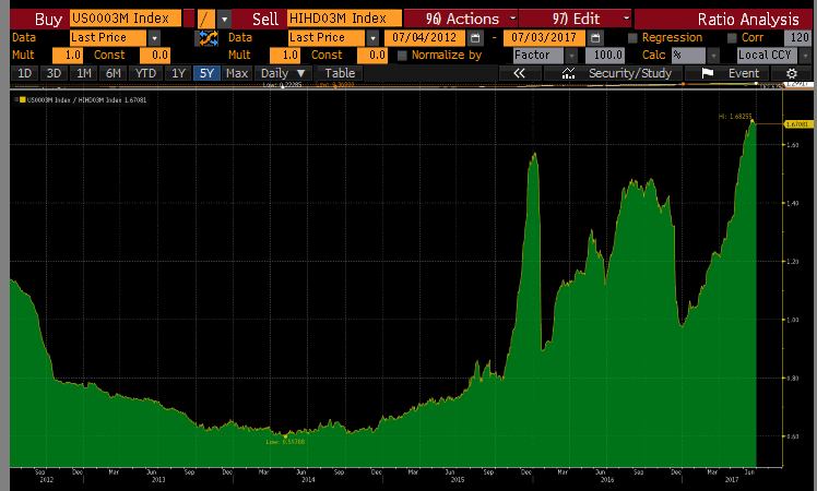 HSBC: CCAR Unlocks Up To $7bn Of Excess Capital - HSBC Holdings plc (NYSE:HSBC)   Seeking Alpha