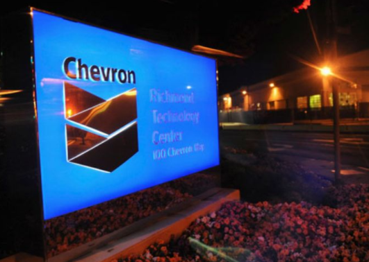 Analysts Recommendations Chevron Corporation (CVX)