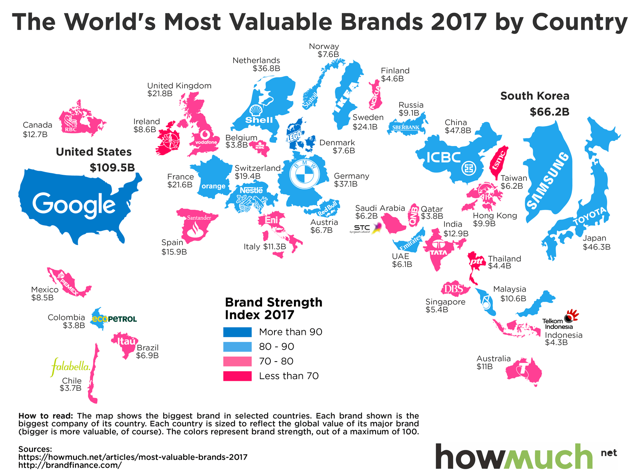 The World's Most Valuable Brands Trading At Below-Market Valuations