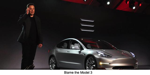 Tesla Global Q2 Deliveries Increase 53% Y/Y