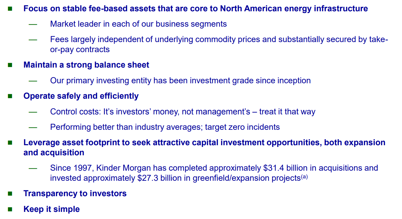 Kinder Morgan Stock Quote The Kinder Morgan Of 2020 Will Make You Regret Not Investing Today
